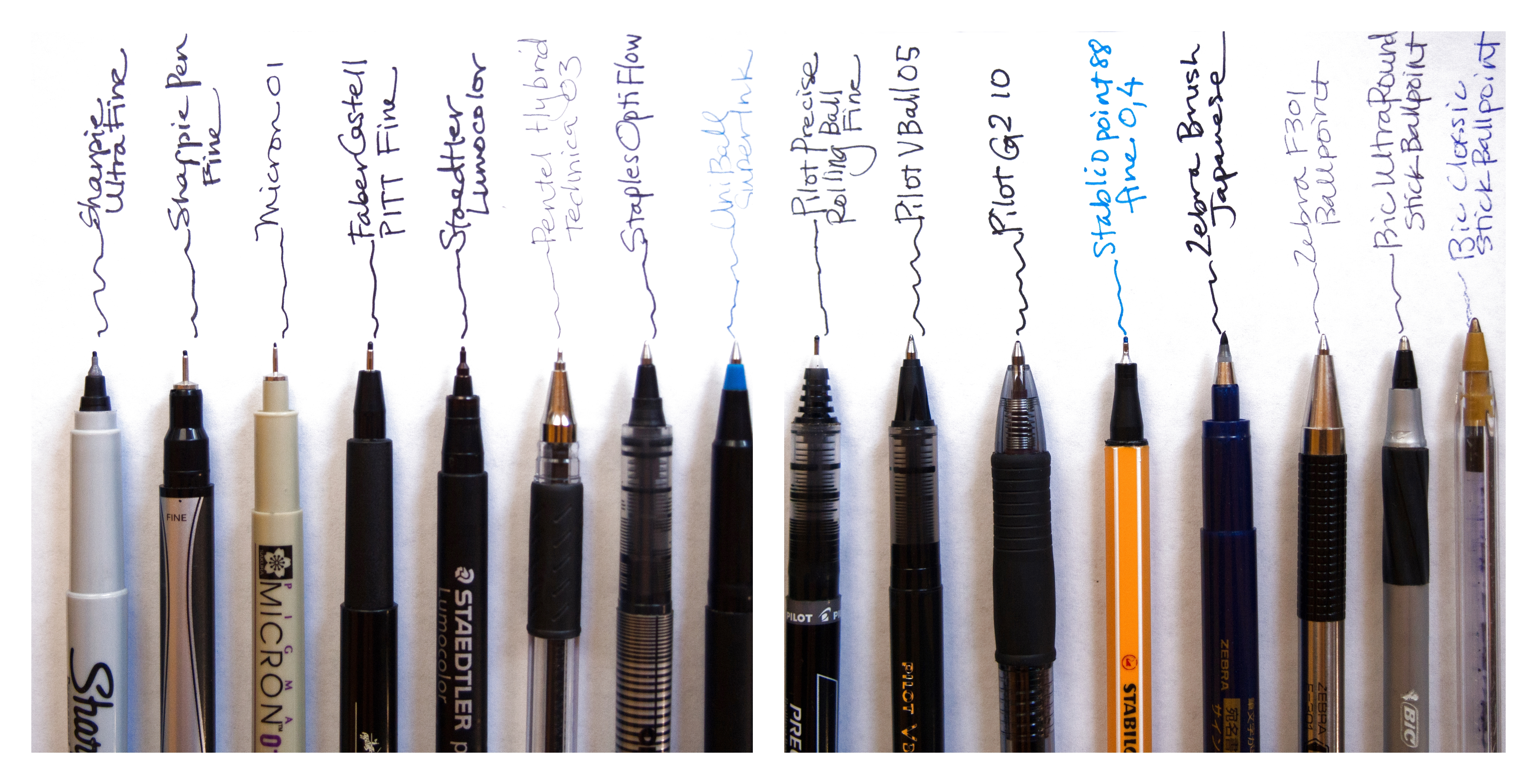 What is the best pen to write postcards with - smudgeproof and waterproof - closeup to show pen tips